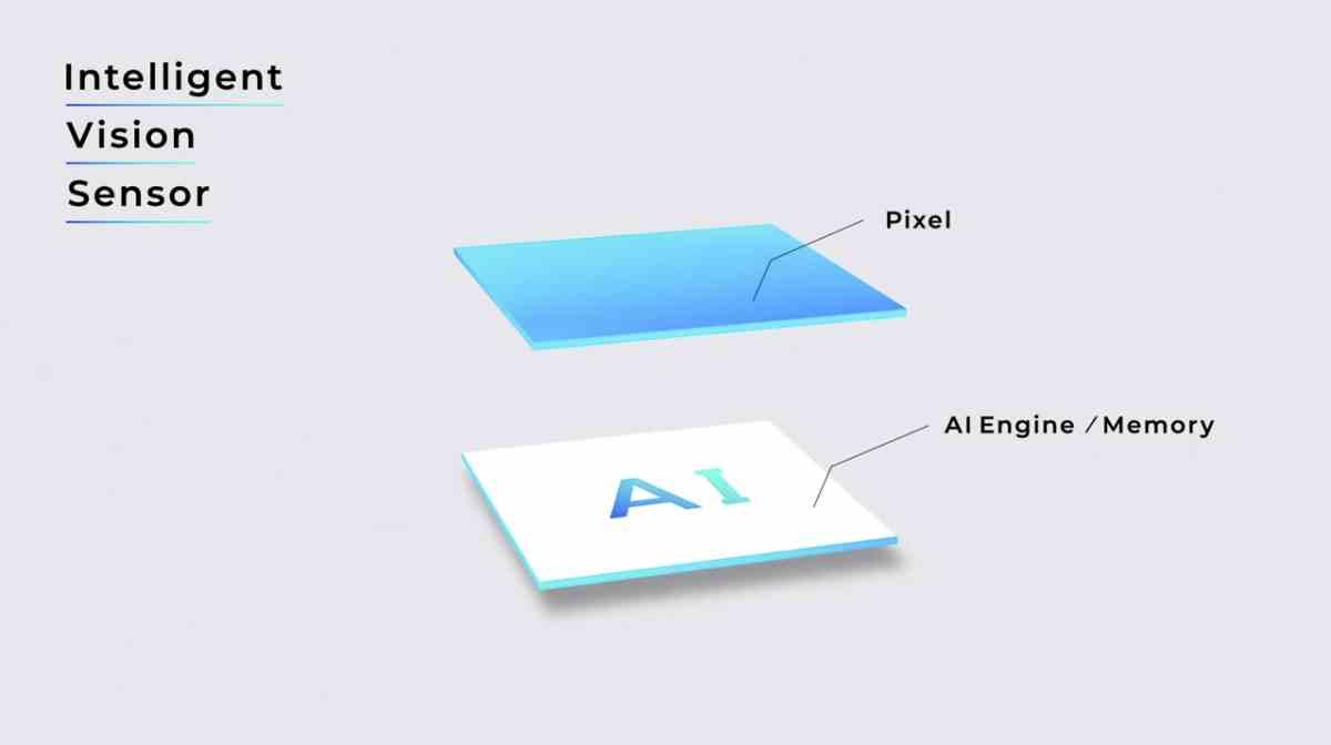 sensor inteligente de imagen