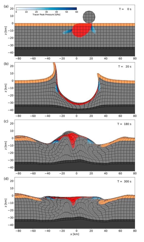 simulacion 3d impacto asteroide