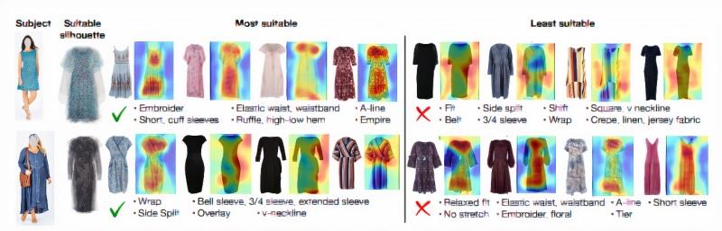 IA de facebook para comprar ropa en linea