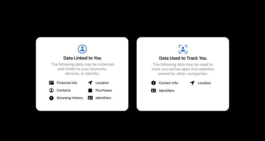 Opciones de privacidad iOS 14