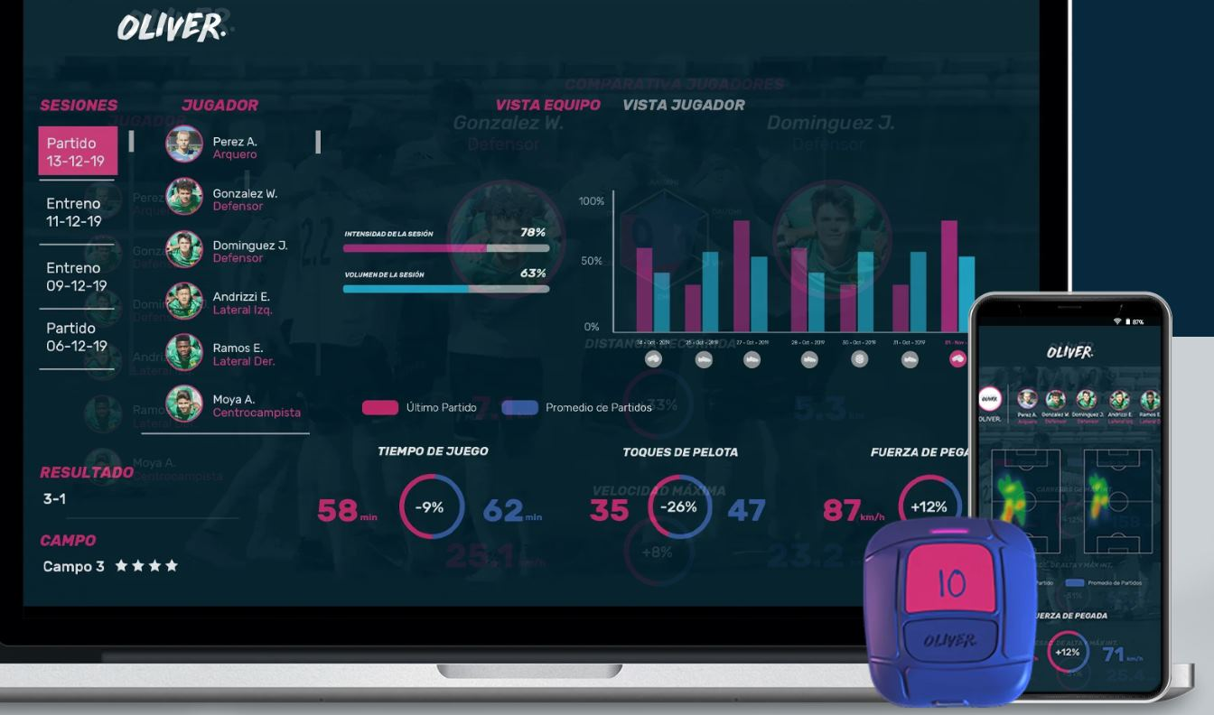 Oliver, una tecnología para prevenir lesiones y analizar datos de futbolistas