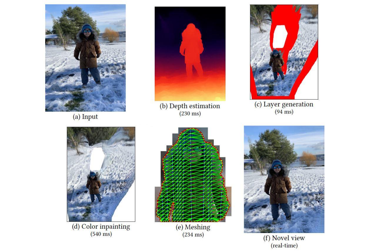 Transformando fotos 2D en fotos 3D desde el móvil