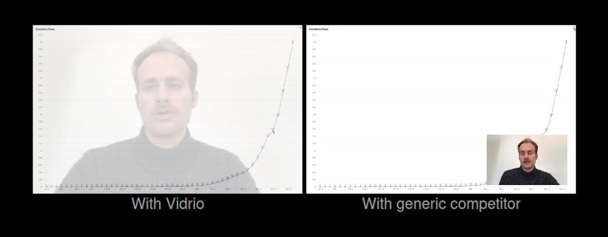 Una herramienta para compartir pantalla con la webcam sobrepuesta