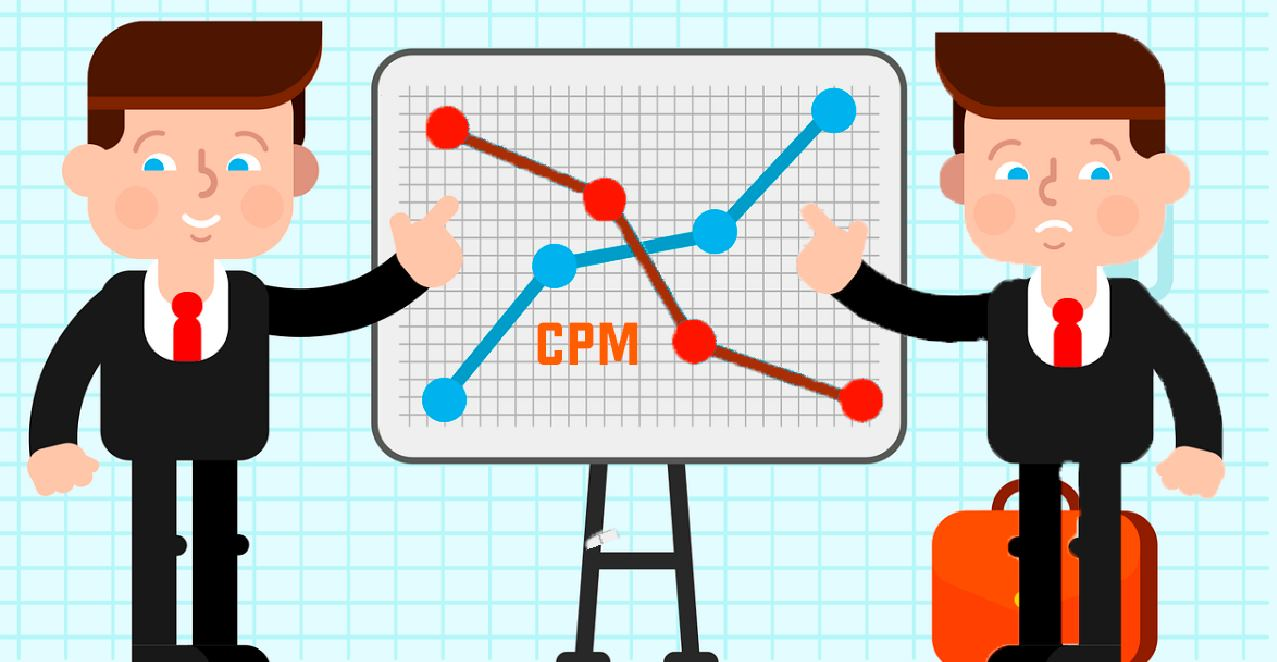 Cómo afecta la pandemia al CPM y al marketing digital en general