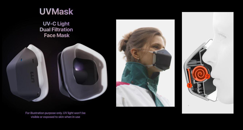 máscara UV
