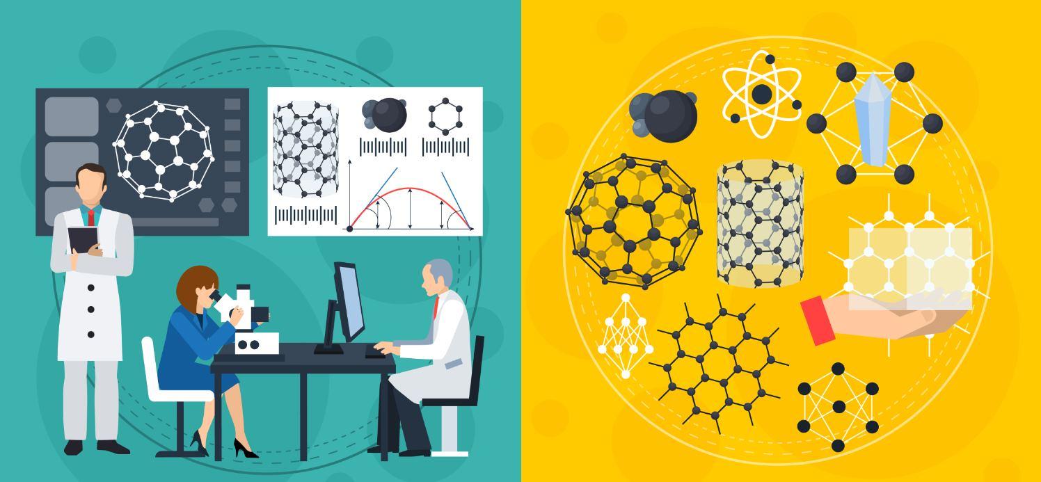 Nanotecnología en cosas que usamos en el día a día