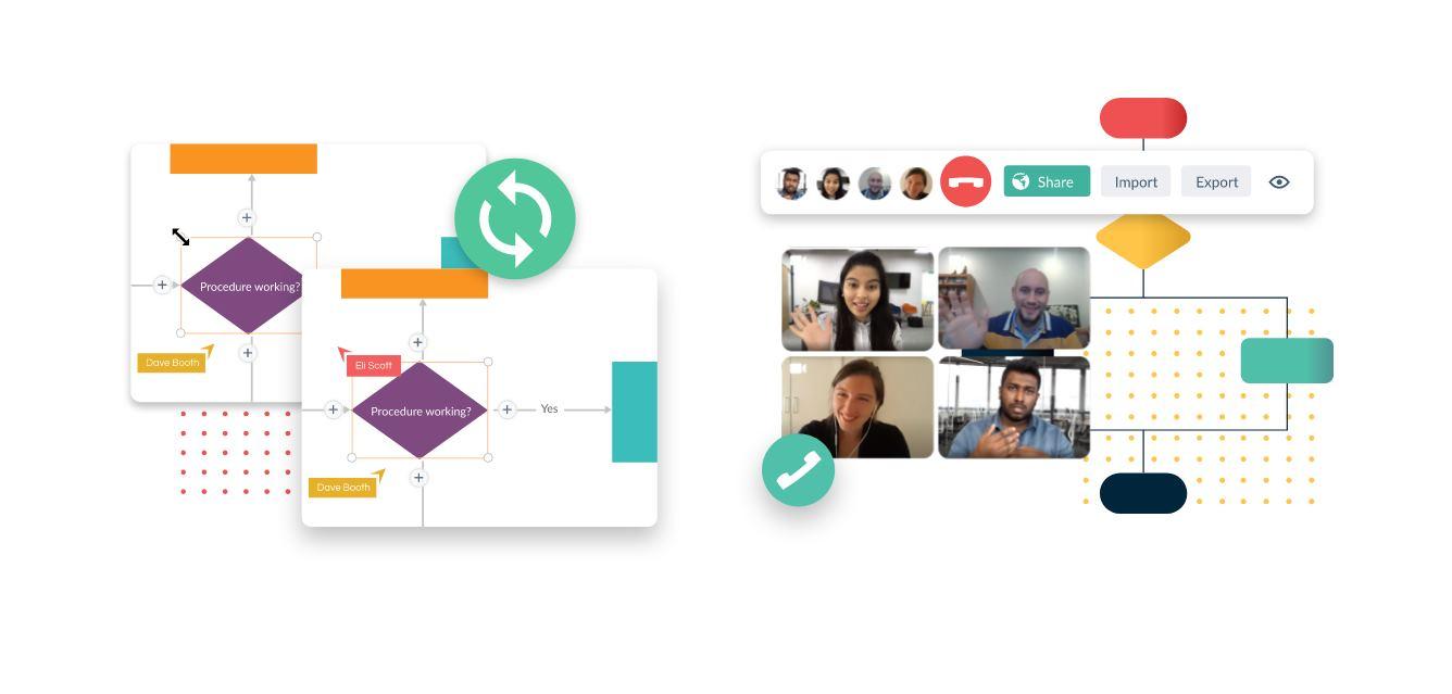 Creately presenta herramientas de colaboración de equipos para diagramas de flujo
