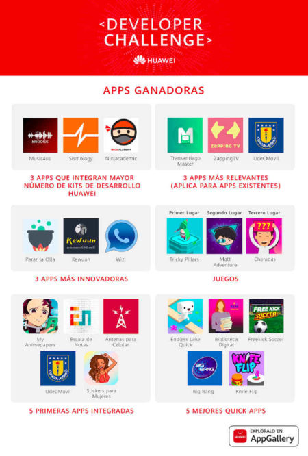 Apps ganadoras
