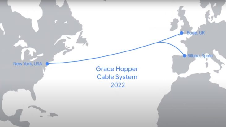 google cable