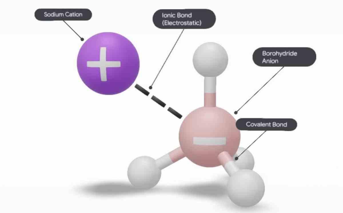 Llegan los modelos de química en Realidad Aumentada a las búsquedas con Google