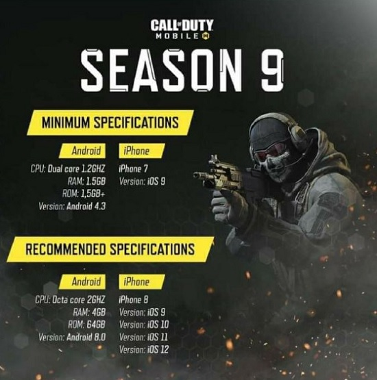 Requisitos minimos Call of Duty temporada