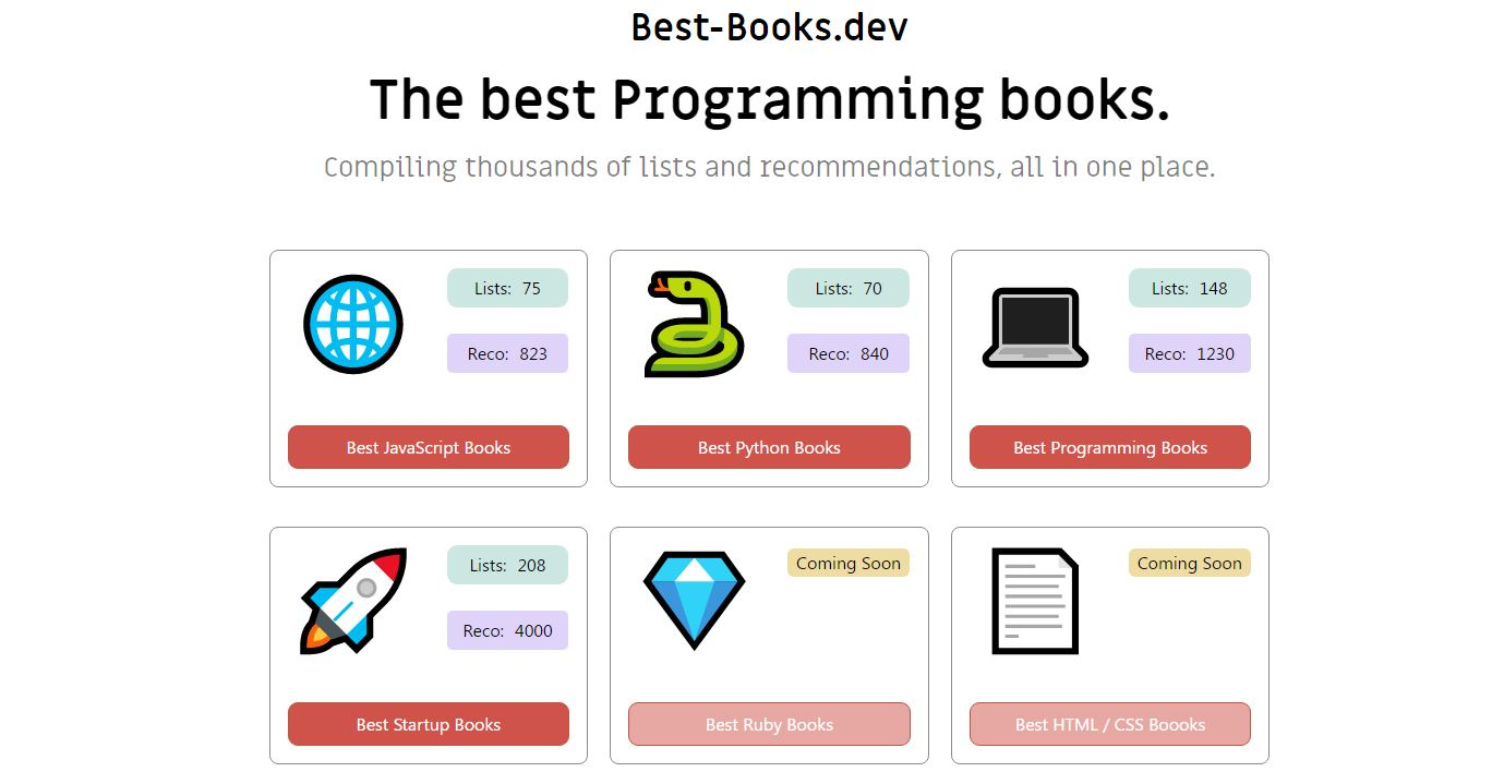 Miles de libros de programación disponibles en Internet