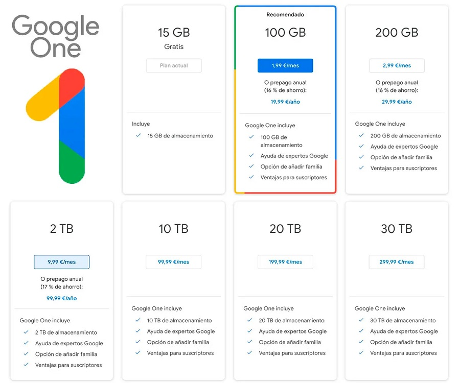 Google One beneficios