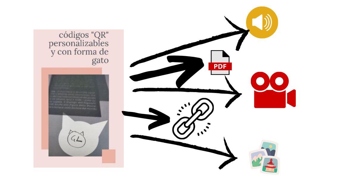 Catcode, una app que nos permite crear «códigos QR» con forma de gatos, personalizables