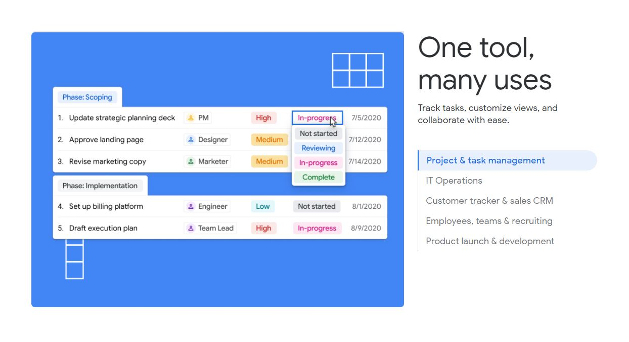 Tables, el nuevo proyecto de Google