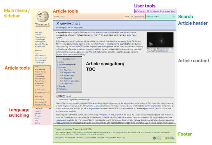 Interfaz Wikipedia