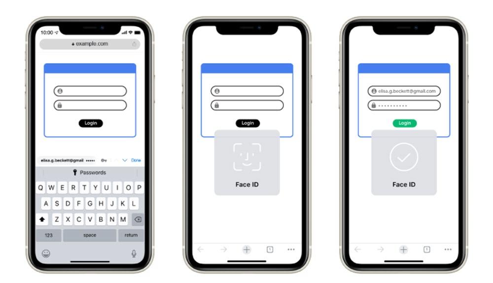 Chrome en iOS y Android te avisará si una contraseña está comprometida