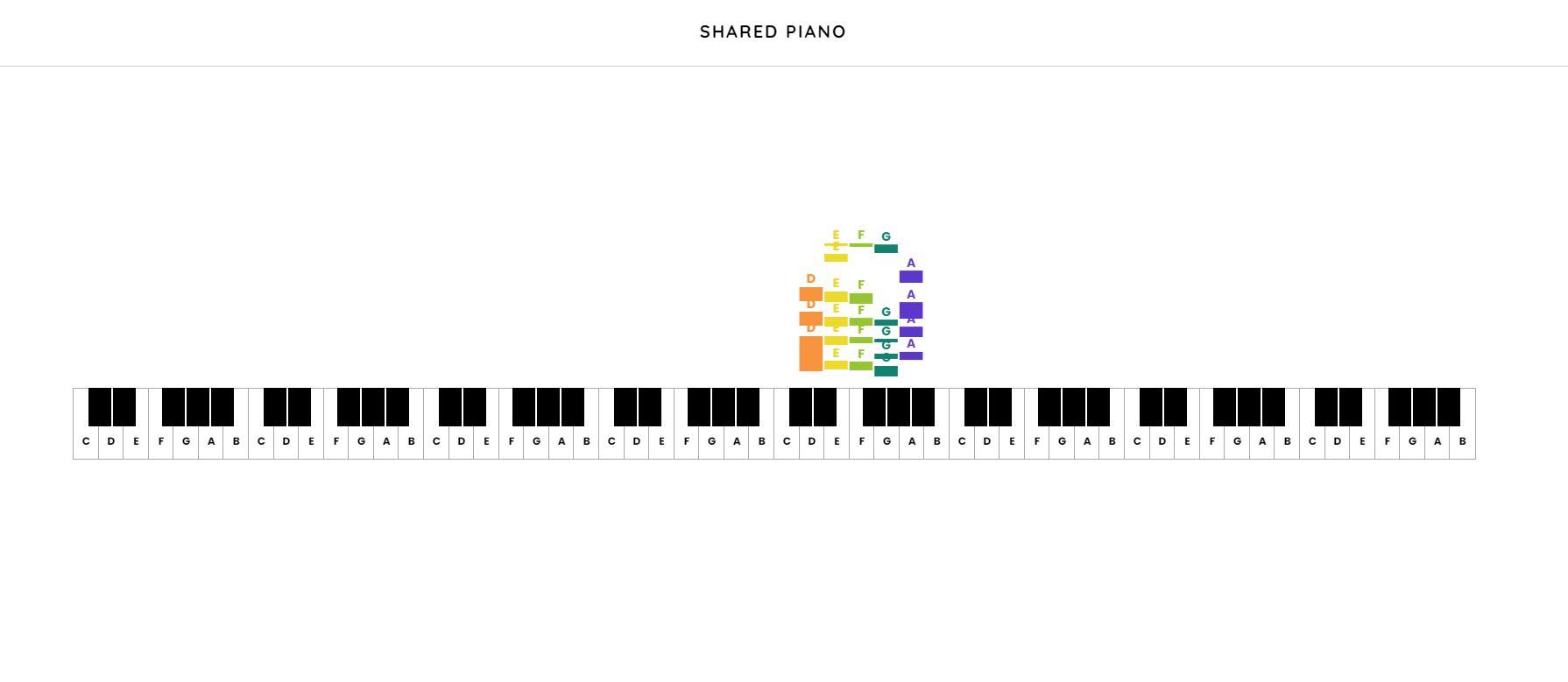 El Piano Online de Google que podemos compartir con los amigos