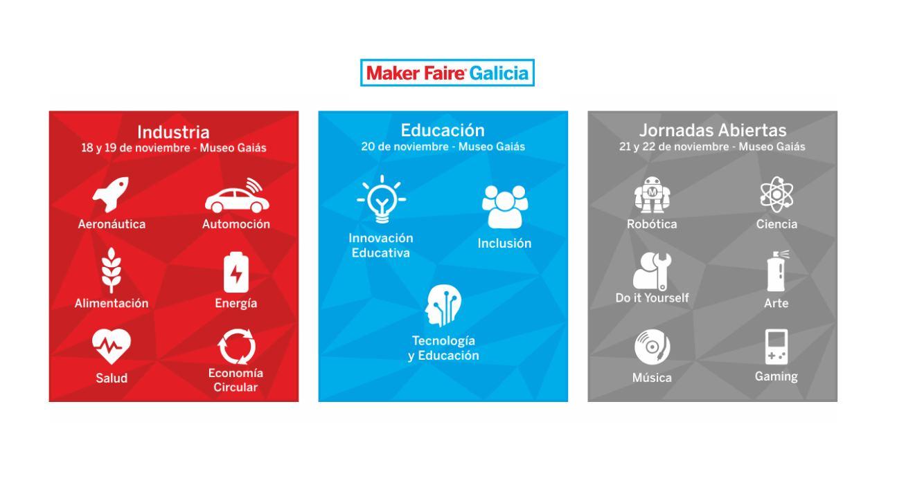 Maker Faire Galicia, sexta edición, esta vez online, de un congreso para la creatividad y el ingenio