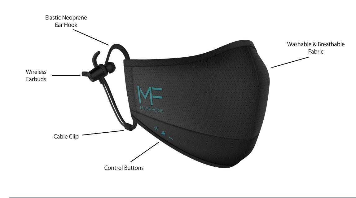 MaskFone, una mascarilla con auriculares, micrófono y controles de volumen