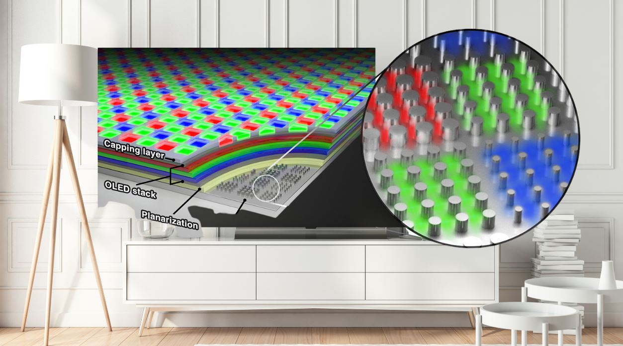 Nuevo material OLED permitiría 10.000 píxeles por pulgada