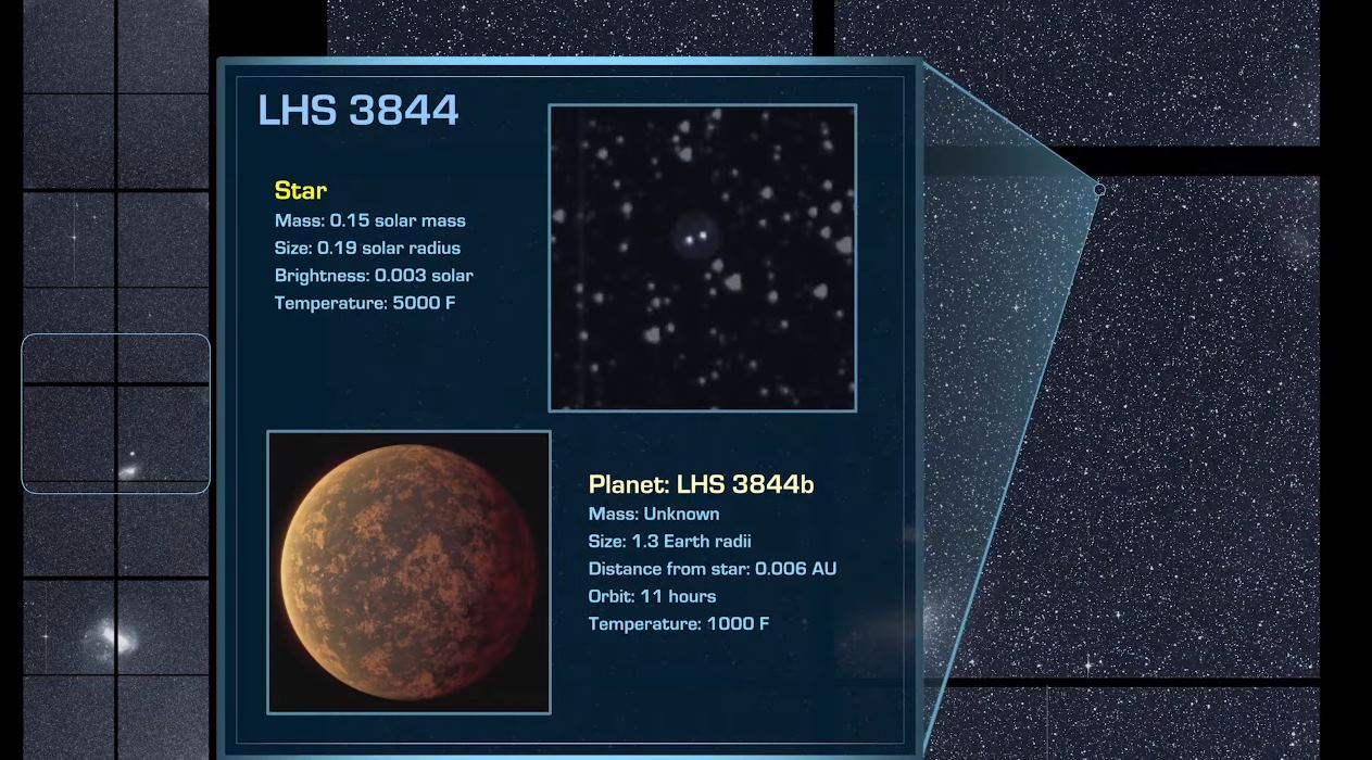 NASA lanza proyecto web para que le ayudemos a encontrar otros planetas