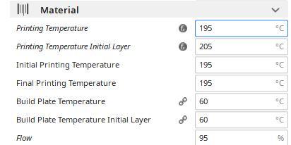 Temperatura para Imprimir miniaturas en 3D