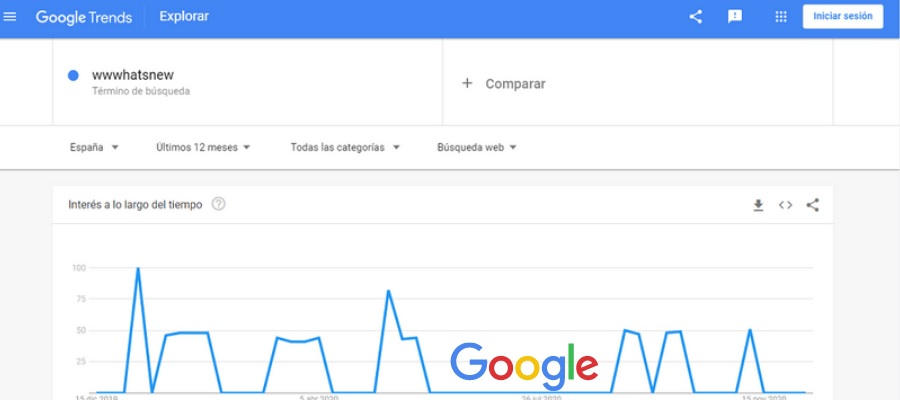 Cómo será el futuro de las búsquedas web y la navegación en línea según expertos
