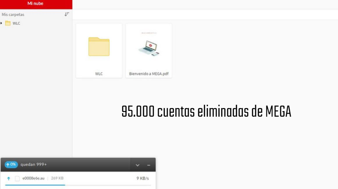 Mega elimina 95.000 usuarios por infracción de derechos autorales