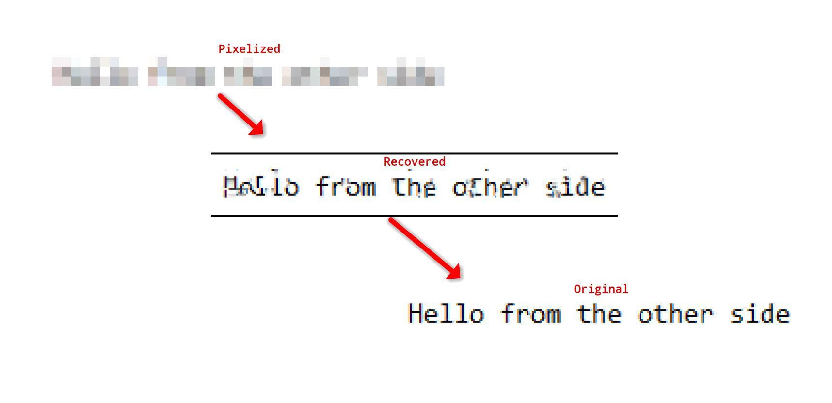 Para saber lo que se esconde detrás de los textos pixelados