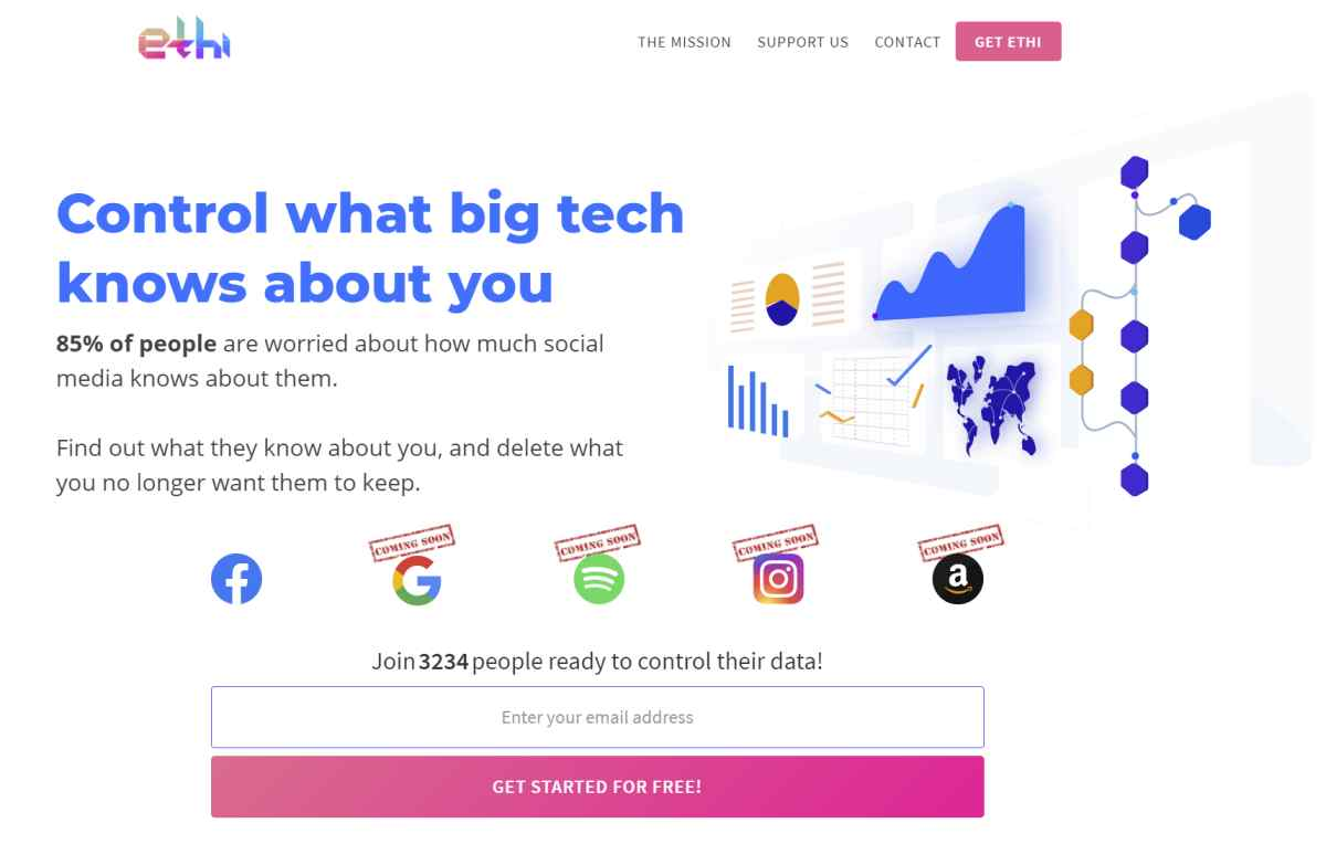 Para conocer y eliminar datos personales en los servicios de las grandes tecnológicas