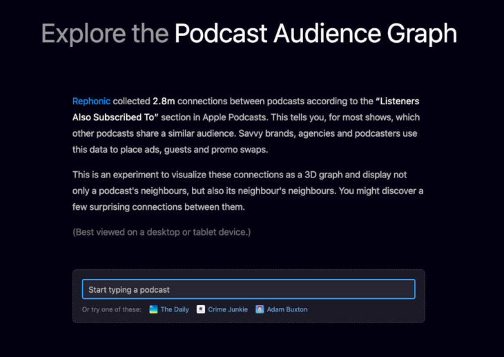 Podcast Audience Graph