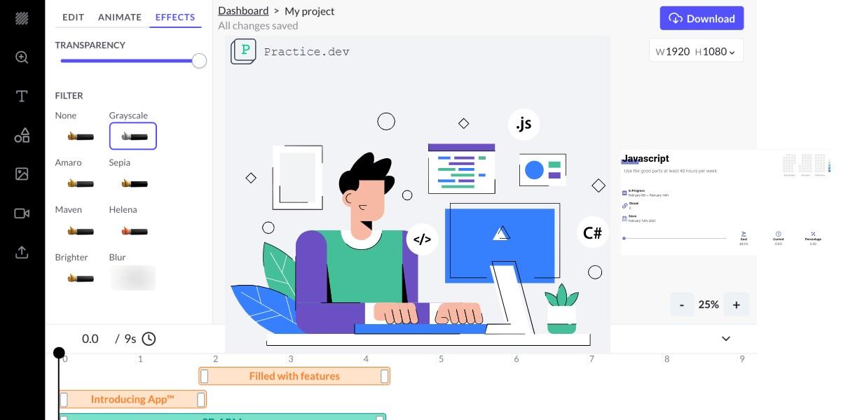 Webs recomendadas por Google
