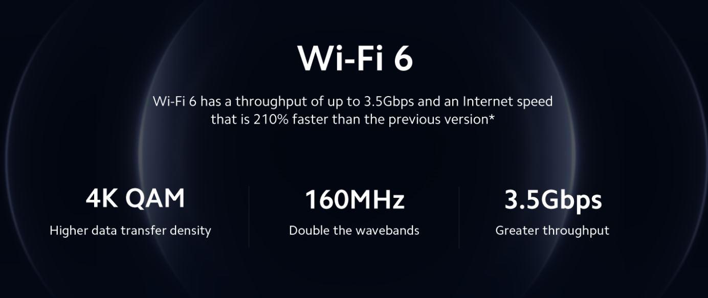 Conectividad del Xiaomi Mi 11
