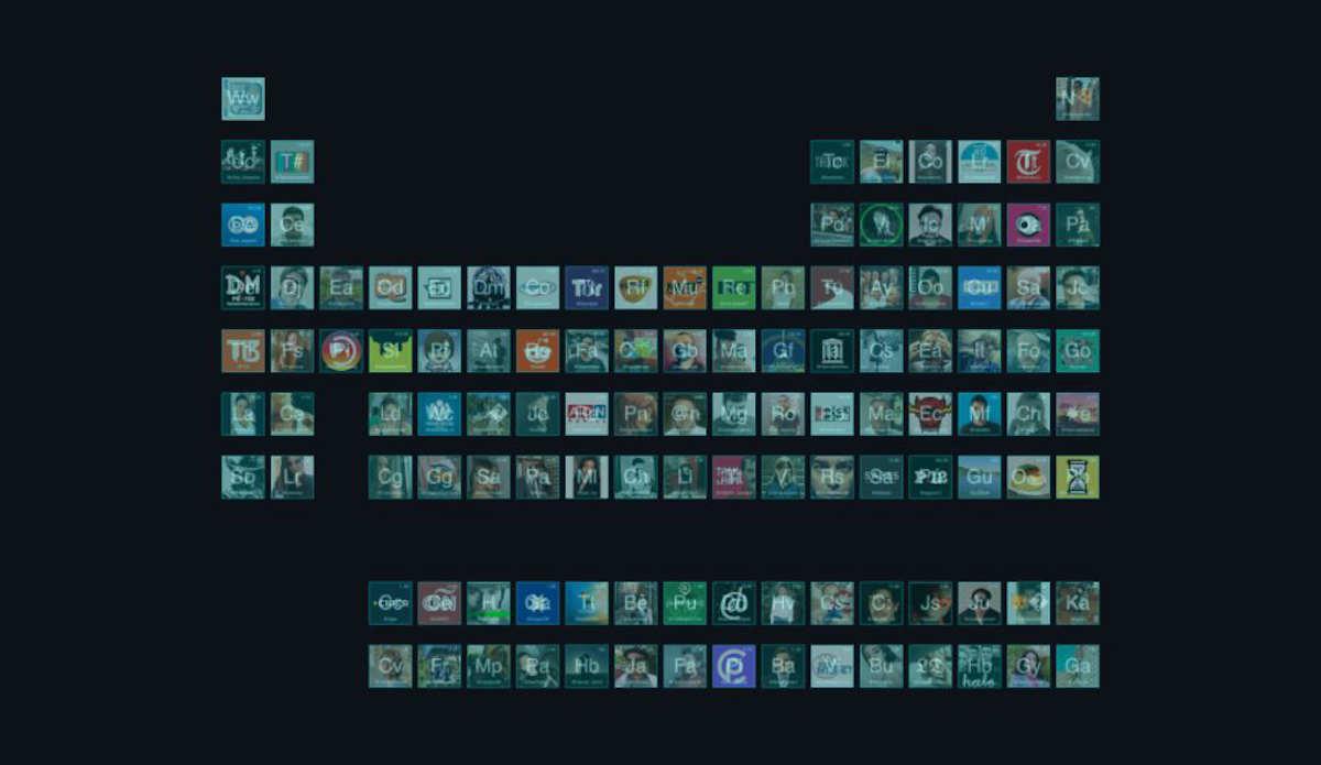 Las cuentas de Twitter con las que más interactúas, en forma de tabla periódica