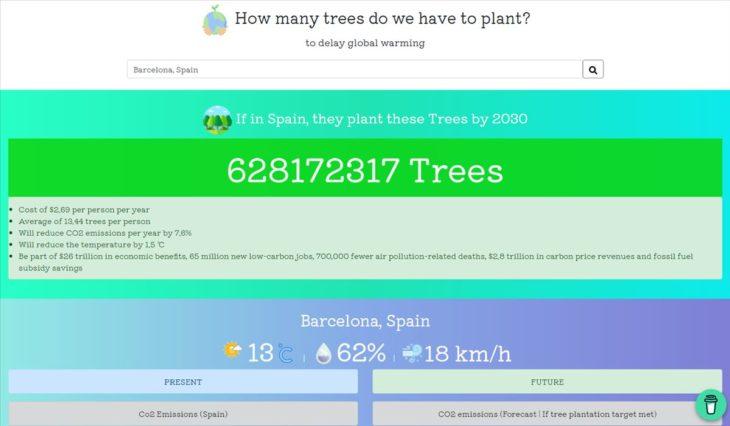 reducir CO2