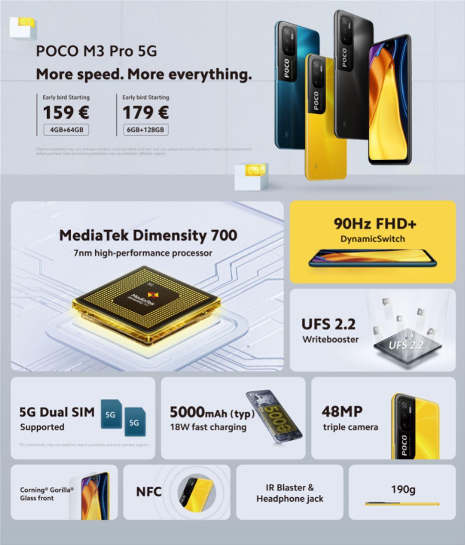Xiaomi POCO M3 Pro 5G, ya disponible lo último de Xiaomi