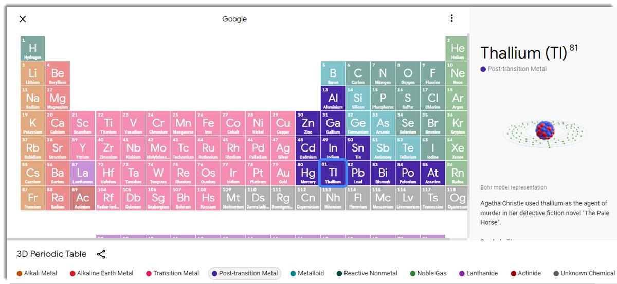 Google suma una tabla periódica interactiva en su buscador