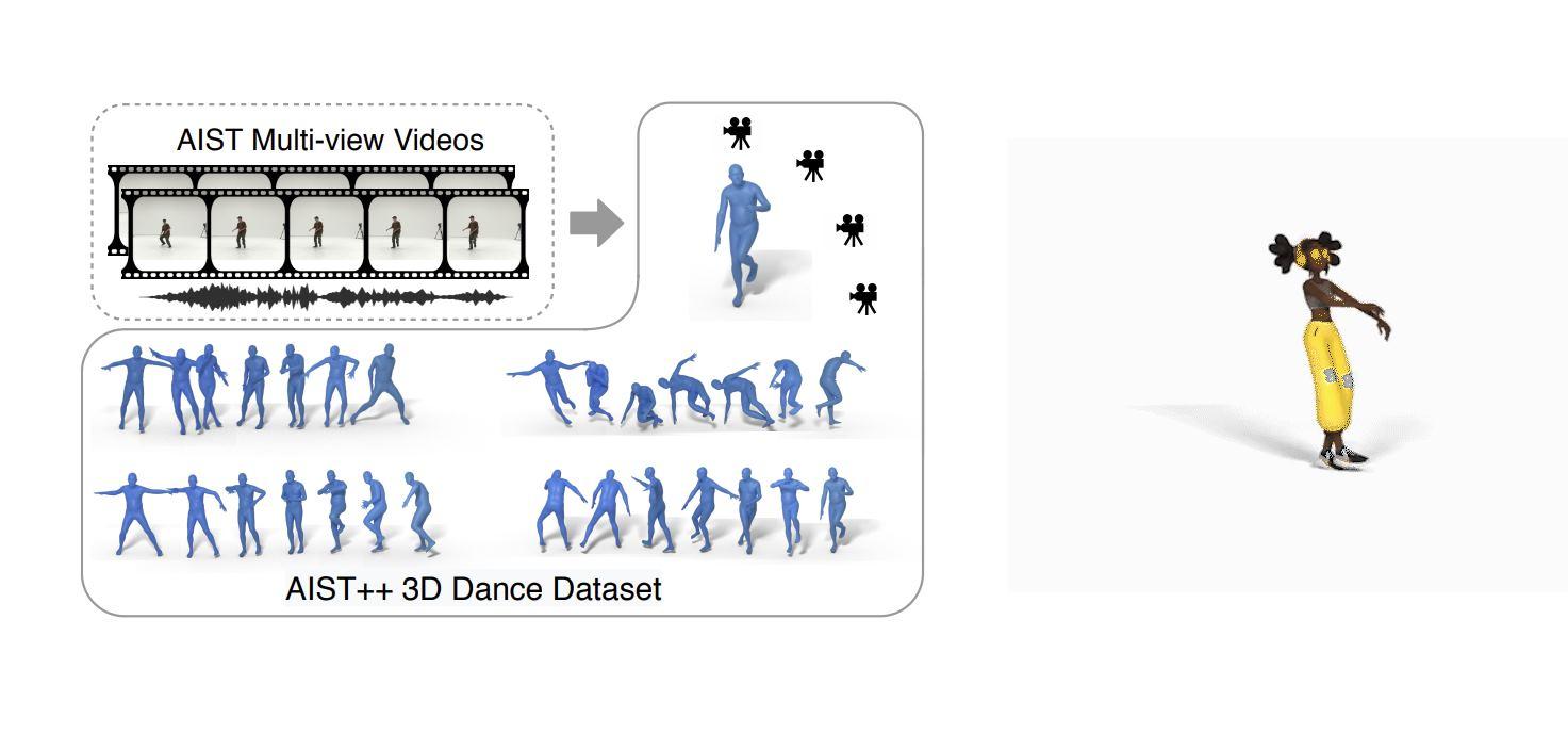 bailar con inteligencia artificial